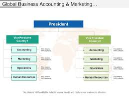 Operation Organization Chart Global Business Accounting And Marketing Operations Org