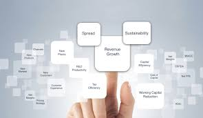 home revenues profits business fundamentals research company