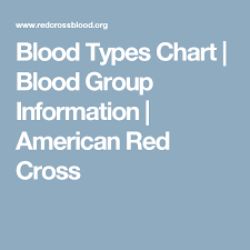 Blood Types Chart Blood Group Information American Red