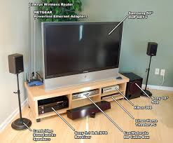home theater system setup diagram. home theater audio setup system diagram