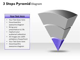 Ppt Pyramid 3 Steps Pyramid Diagram Powerpoint Templates Ppt