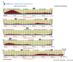 Nyc Marathon Elevation Chart 2016 New York City Marathon Jt Running Dc