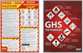 Ghs Posters Osha Posters Safety Posters In Stock Uline