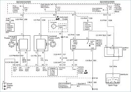 1999 chevy tahoe wiring diagram kanvamath org 1999 chevy tahoe ignition wiring diagram at 1999 Chevy Tahoe Wiring Diagram