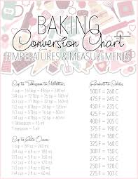 Free Printable Baking Conversion Charts The Cottage Market