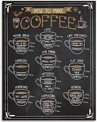 Save with nespresso coupons, courtesy of groupon. Amazon Com Cappuccino Espresso Latte Coffee Visual Definitions 11x14 Unframed Typography Art Print Great Coffee Shop Decor Posters Prints