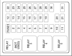 ford f 250 xl i have a 2006 model f 250 which will not switch 1999 Ford F250 5 4l Interior Fuse Box full size image