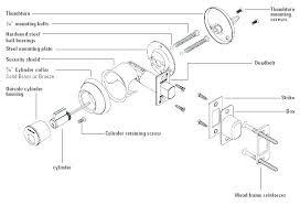 lock parts diagram door lock parts diagram car door parts door locks latch parts entry door