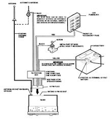 audiovox alarm wiring diagram car audiovox image audiovox car alarm wiring diagram wiring diagram and schematic on audiovox alarm wiring diagram car