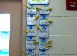 Door Chart Ideas 30 Classroom Door Red Ribbon Week Classroom Jobs Chart Idea