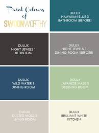 dulux kitchen tile paint colours. now, for ages, the image below was my most popular pin on pinterest. i know, right? with it\u0027s crazy swirly artex ceiling and rather plain fixtures, dulux kitchen tile paint colours a
