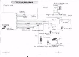 car alarm system wiring diagram wiring diagrams mashups co Vehicle Wiring Diagrams For Alarms alarm installation diagram Commando Alarms Wiring Diagrams