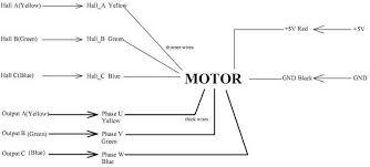 hub motor 72v 6kw 13 inch kelly controls llc hub motor 72v 6kw 13 inch
