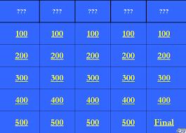 jeopardy template ppt jeopardy powerpoint templates powerpoint templates free