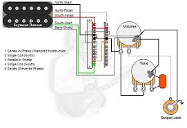 humbucker 1 volume 1 tone 5 way lever switch single humbucker wiring diagram at 1 Humbucker 1 Volume 1 Tone Wiring Diagram