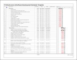 Project Schedule Management Plan Template It Infrastructure Software Development Schedule Template In Ms