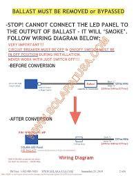 led panel for retrofit 100w 150w mh hps wall pack fixture led panel for retrofit 100w 150w mh hps wall pack fixture 7000lumens 33watts cool white 6000k p n sptl792lrc wp amazon com