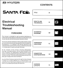 2002 hyundai santa fe wiring diagram wiring diagrams 2004 hyundai santa fe electrical troubleshooting manual original