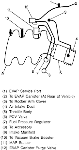 1990 chevrolet truck s10 blazer 4wd 4 3l tbi ohv 6cyl repair emission hose routing diagram 3 1l engine