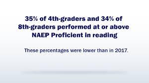 Naep Reading Reading Assessment