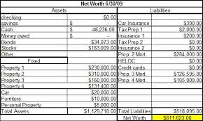Business Net Worth Calculator Net Worth Example Magdalene Project Org