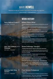Military Police Officer Resume samples