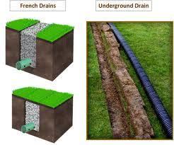 garden drainage. GARDEN DRAINAGE PROBLEMS Glasgow Lanarkshire Cumbernauld - Waterlogged Gardens Drainage Problems Solving/ Hamilton Paisley Garden