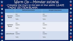 Warm Up Monday 10 24 16 Complete The Chart To The Best Of