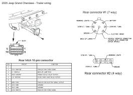2001 jeep cherokee wiring diagram in addition to 2001 jeep grand 2001 jeep grand cherokee wiring diagram at 2001 Jeep Grand Cherokee Wiring Diagram