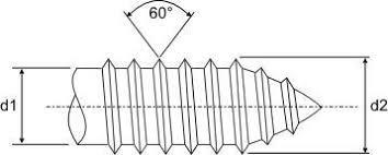 Self Tapping Screw Thread Chart Thread Geometry
