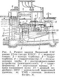 Реферат Электроэнергия ru По схеме использования водных ресурсов и концентрации напоров ГЭС обычно подразделяют на русловые приплотинные деривационные с напорной и безнапорной