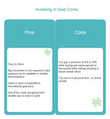 Pros And Cons T Chart Examples And Templates