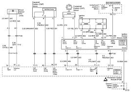 olds alero engine diagram on wiring diagram 1999 alero engine diagram wiring diagrams best 2000 oldsmobile alero brake line diagram olds alero engine diagram