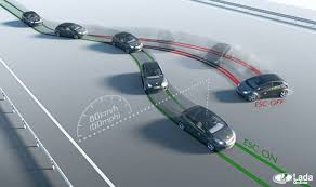 такое система курсовой устойчивости автомобиля Что такое система курсовой устойчивости автомобиля