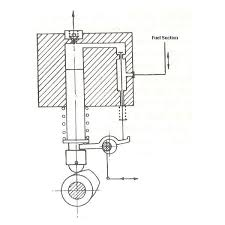 troubleshooting fuel pump problems learn about the working of fuel pump construction