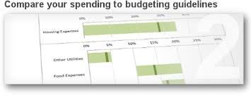 Budget Expenses Template Intelligent Free Excel Budget Calculator Spreadsheet