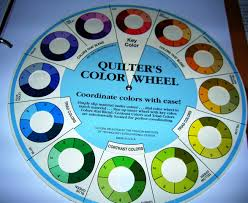 paint color wheel of house inspirations chart interactive kitchen desing boys rooms decor
