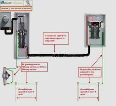 electrical sub panel wiring diagram michellelarks com electrical sub panel wiring diagram wiring 100 and sub panel diagram