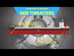 Bow Thrusters Construction And Workin