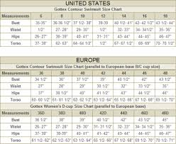 Size Chart Gottex Other Swimwear Forenvy