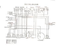 baja 50 wiring diagram wiring diagram baja 50cc atv wiring diagram wiring diagram librarybaja 50 wiring diagram wiring library dirt bike carburetor