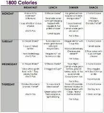 Diabetic Diet 1800 Calories Meal Plan