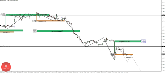 Анализ зон контроля валютной пары eurusd на ноября года Дневная КЗ дневная контрольная зона Зона образованная процентной ставкой по данному инструменту на сегодняшний день