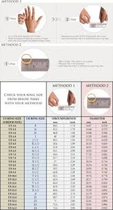 Ring Size Chart James Allen 51 Best Ring Sizes Images Jewelery Jewelry Jewels