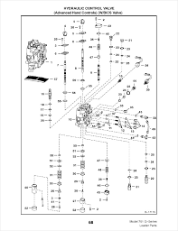 bobcat 753 hydraulic wiring diagram wiring auto wiring diagrams Bobcat Skid Steer Electrical Diagrams 1990 bobcat 753 hydraulic diagram radio wiring u2022 rh diagrambay today 763 schematic diagrams bobcat