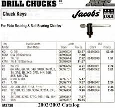 Jacobs Drill Chucks