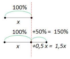 Реферат по математике на тему Проценты в нашей жизни  hello html m54b5cfef jpg
