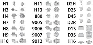 Different Light Socket Types Standard Automotive Bulb Socket Types Exhibition