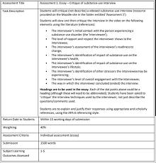 Essay Critique Hypothesis For Research Question