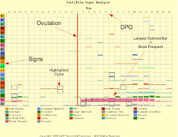 Ovulation Chart Image How To Conceive A Baby Boy Or Girl How To Use An Ovulation